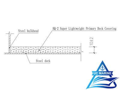 Super Lightweight Primary Deck Covering