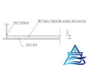 Ship Super Lightweight Primary Deck Covering