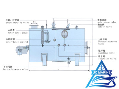 2(3)WY Type Horizontal Oil-fired Boiler