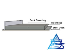 ship deck covering from china manufacturer uc marine china